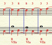 http://pagesperso-orange.fr/claude.luttmann/Polyphonies_Forum/Arrivee_sur_Octave_au_leve.jpg