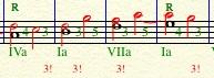 http://pagesperso-orange.fr/claude.luttmann/Polyphonies_Forum/Contrepoint23a_Suite_de_tierces.jpg